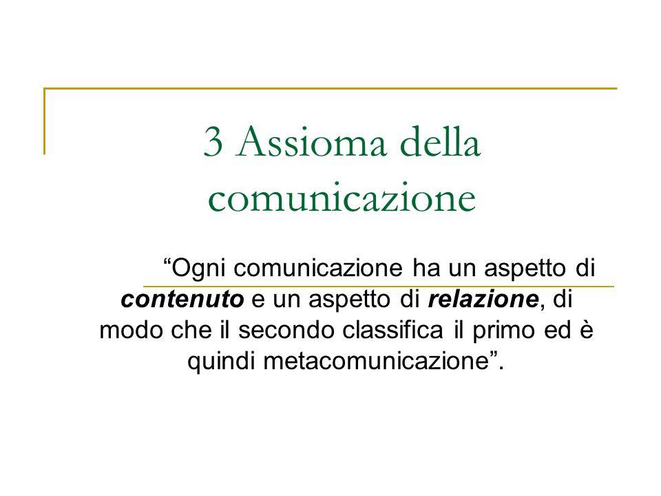 3 Assioma della comunicazione Ogni comunicazione ha un aspetto di contenuto e un aspetto di relazione, di modo che il secondo classifica il primo ed è