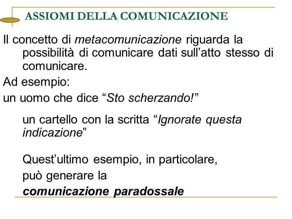 ASSIOMI DELLA COMUNICAZIONE Il concetto di metacomunicazione riguarda la possibilità di comunicare dati sullatto stesso di comunicare. Ad esempio: un