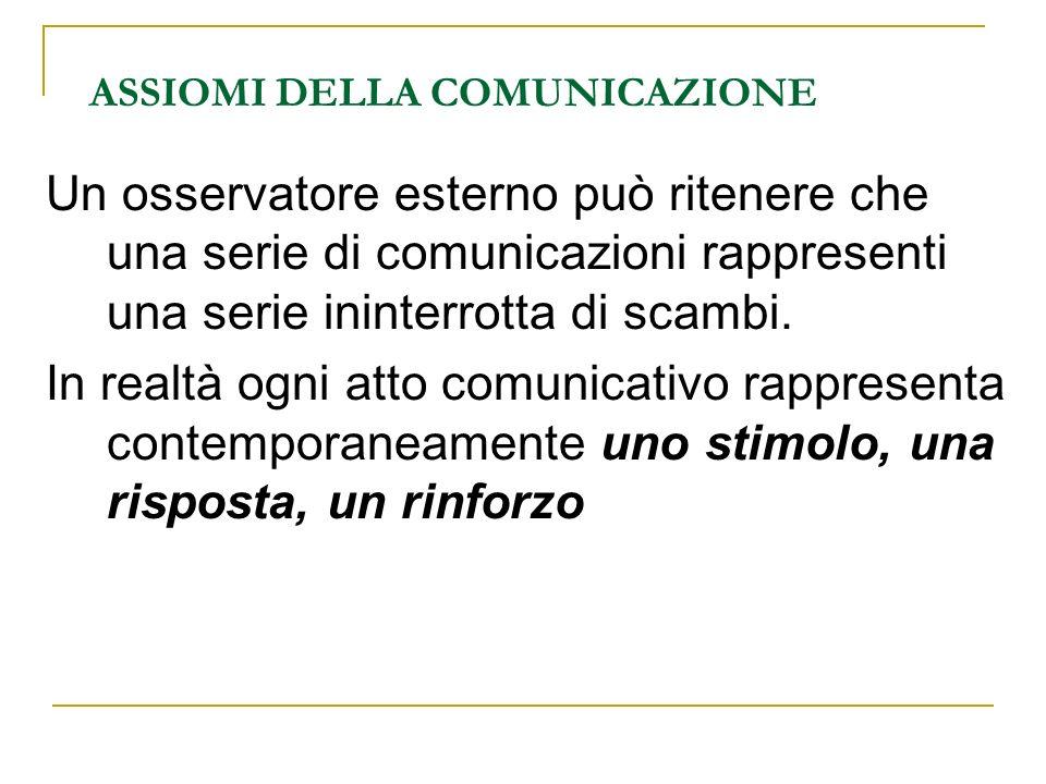 ASSIOMI DELLA COMUNICAZIONE Un osservatore esterno può ritenere che una serie di comunicazioni rappresenti una serie ininterrotta di scambi. In realtà