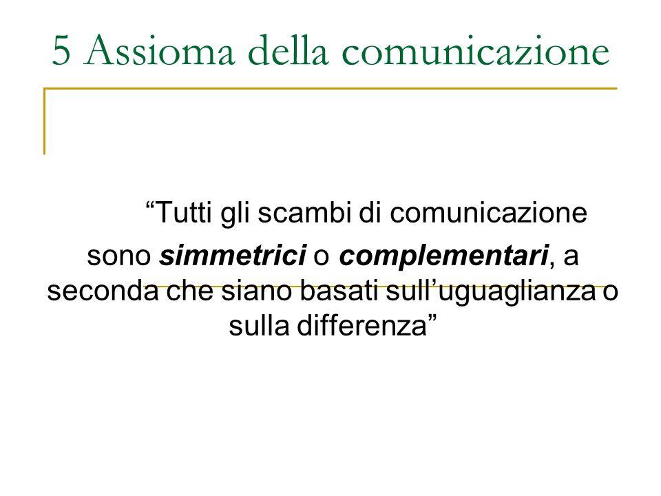 5 Assioma della comunicazione Tutti gli scambi di comunicazione sono simmetrici o complementari, a seconda che siano basati sulluguaglianza o sulla di