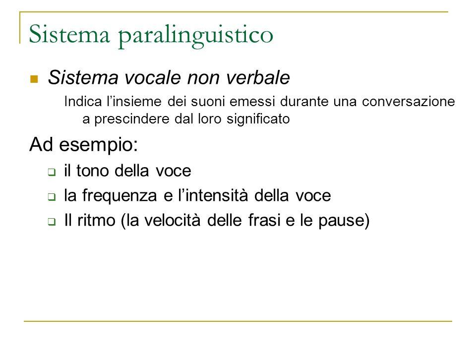 Sistema paralinguistico Sistema vocale non verbale Indica linsieme dei suoni emessi durante una conversazione a prescindere dal loro significato Ad es