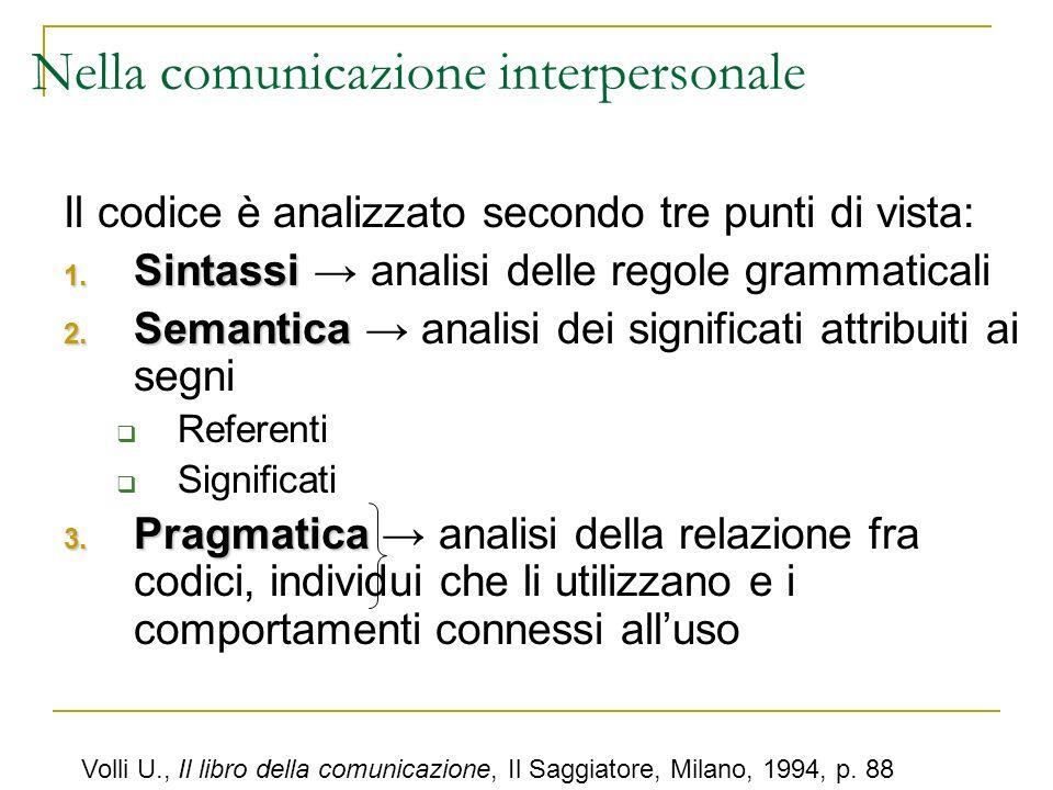 Nella comunicazione interpersonale Il codice è analizzato secondo tre punti di vista: 1. Sintassi 1. Sintassi analisi delle regole grammaticali 2. Sem