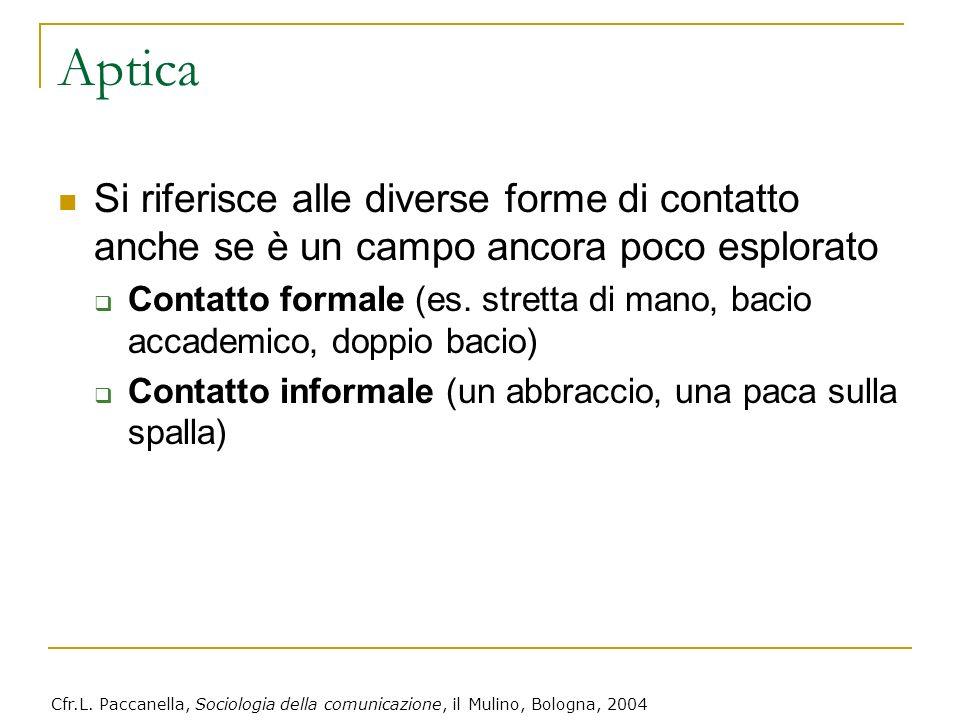 Aptica Si riferisce alle diverse forme di contatto anche se è un campo ancora poco esplorato Contatto formale (es. stretta di mano, bacio accademico,