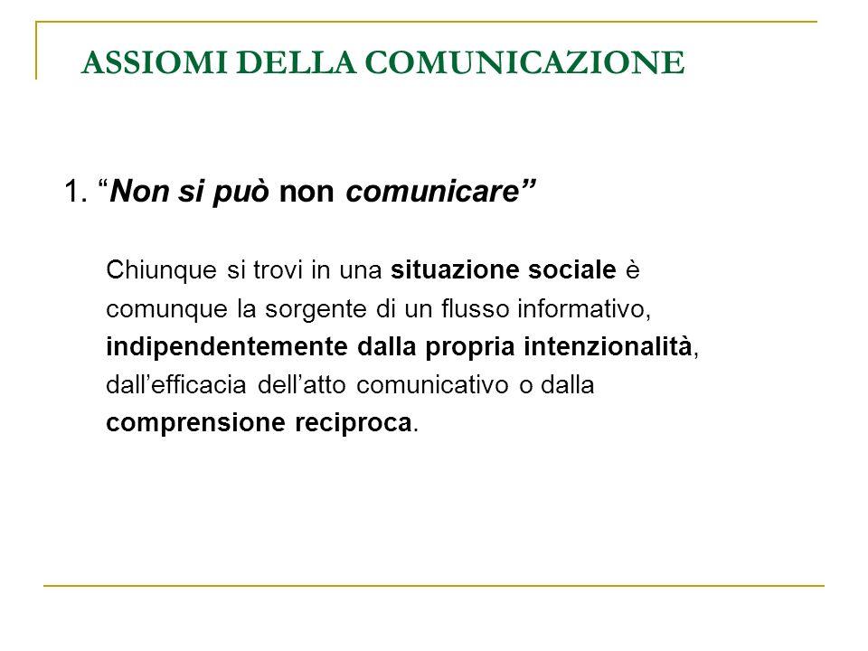 ASSIOMI DELLA COMUNICAZIONE 1. Non si può non comunicare Chiunque si trovi in una situazione sociale è comunque la sorgente di un flusso informativo,