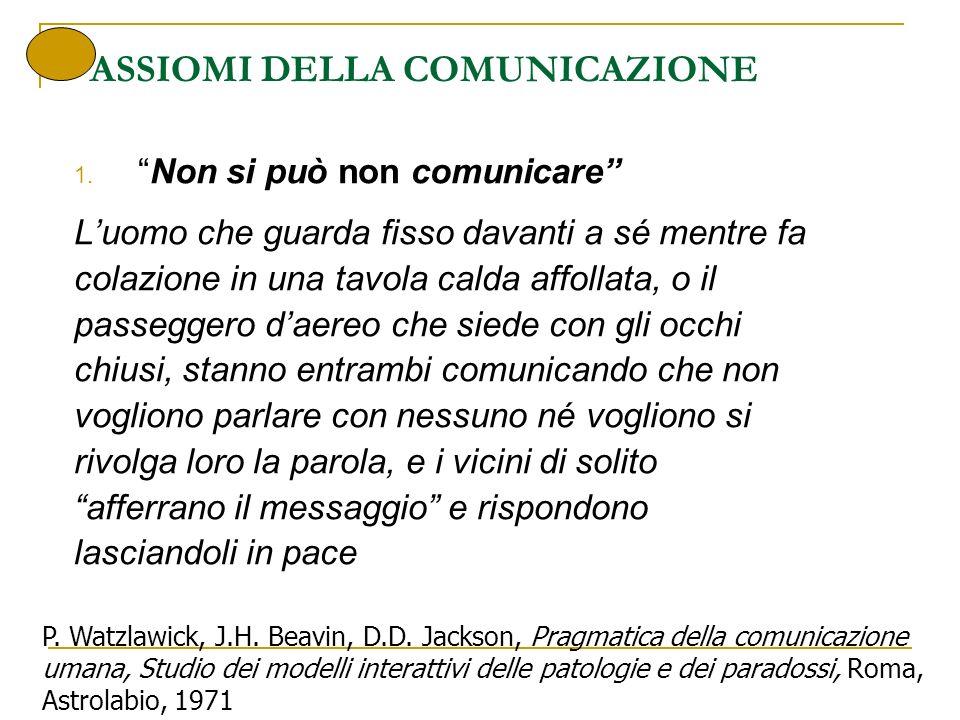 ASSIOMI DELLA COMUNICAZIONE 1.Non si può non comunicare Una proprietà fondamentale del comportamento è che il comportamento non ha un suo opposto NON COMPORTAMENTO = COMPORTAMENTO NON COMUNICAZIONE = COMUNICAZIONE