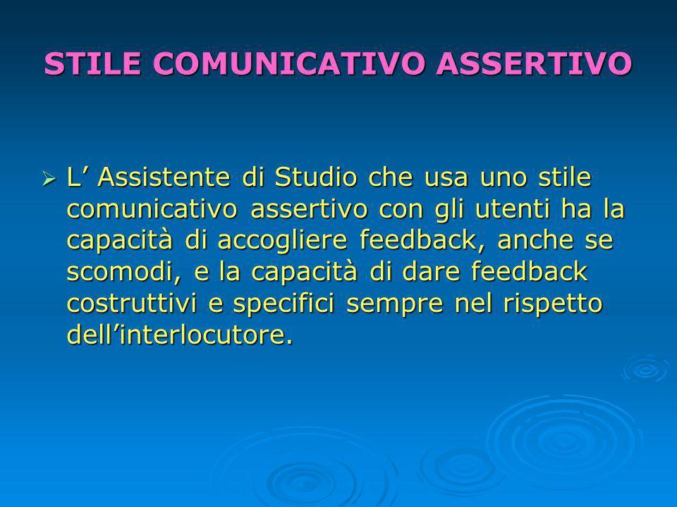 STILE COMUNICATIVO ASSERTIVO L Assistente di Studio che usa uno stile comunicativo assertivo con gli utenti ha la capacità di accogliere feedback, anche se scomodi, e la capacità di dare feedback costruttivi e specifici sempre nel rispetto dellinterlocutore.