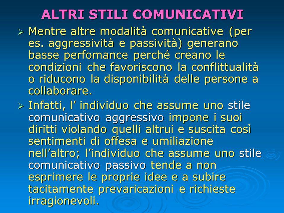 ALTRI STILI COMUNICATIVI Mentre altre modalità comunicative (per es.
