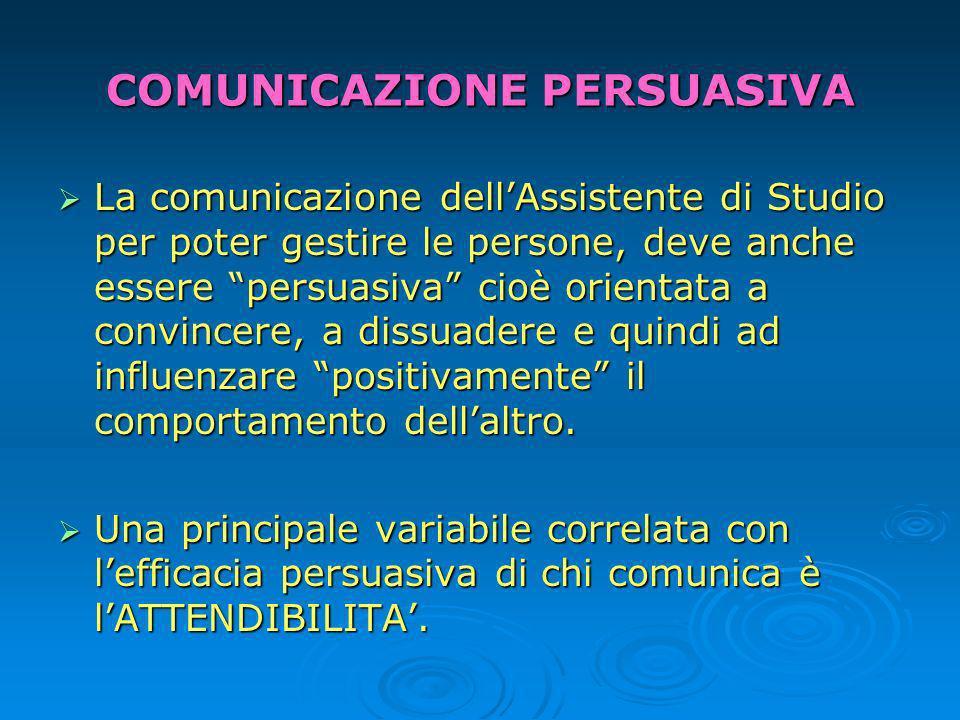 COMUNICAZIONE PERSUASIVA La comunicazione dellAssistente di Studio per poter gestire le persone, deve anche essere persuasiva cioè orientata a convincere, a dissuadere e quindi ad influenzare positivamente il comportamento dellaltro.