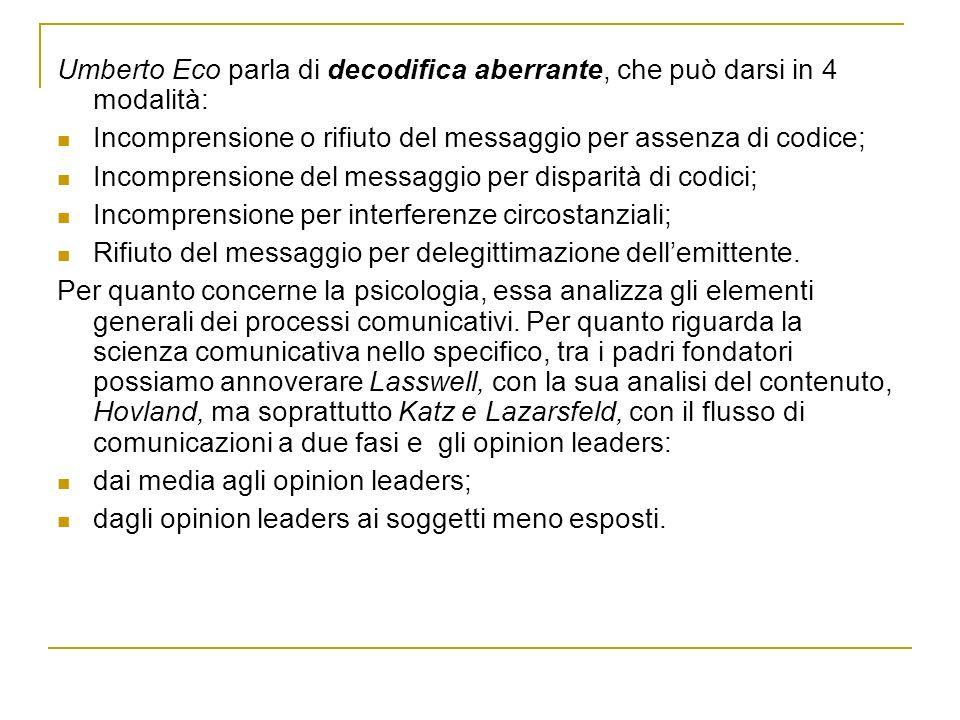 Umberto Eco parla di decodifica aberrante, che può darsi in 4 modalità: Incomprensione o rifiuto del messaggio per assenza di codice; Incomprensione d