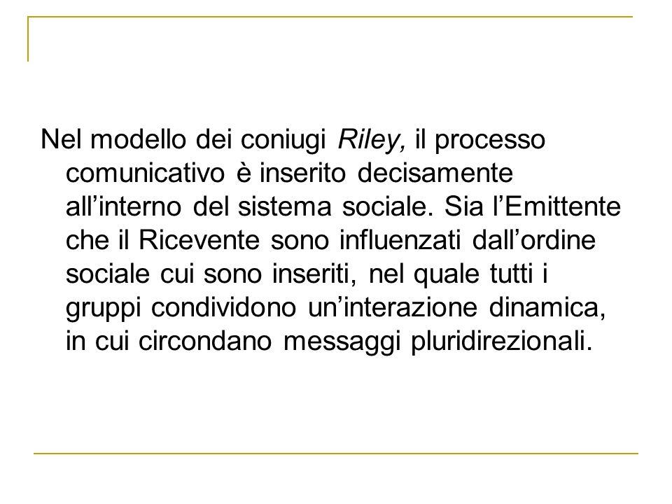 Nel modello dei coniugi Riley, il processo comunicativo è inserito decisamente allinterno del sistema sociale. Sia lEmittente che il Ricevente sono in