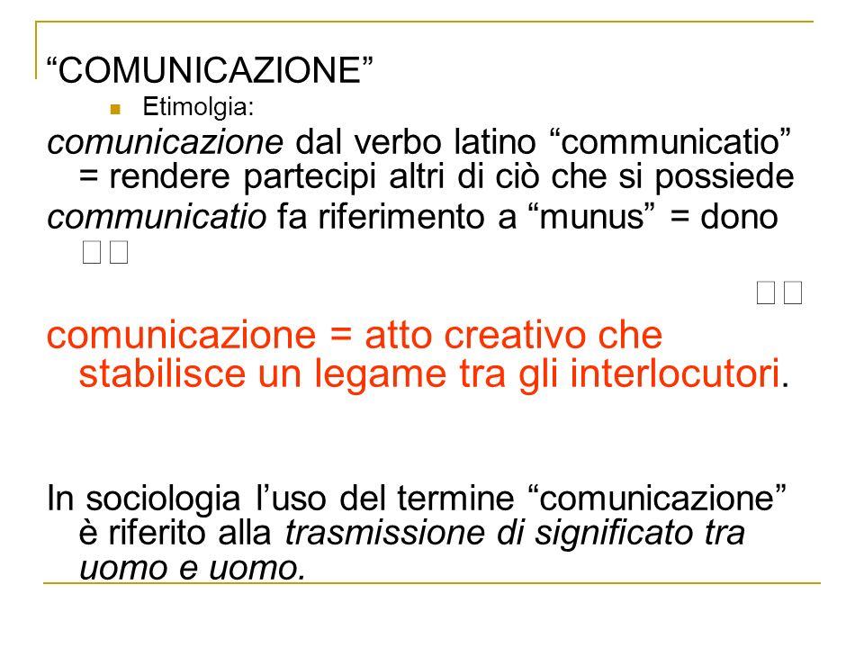 COMUNICAZIONE Etimolgia: comunicazione dal verbo latino communicatio = rendere partecipi altri di ciò che si possiede communicatio fa riferimento a mu