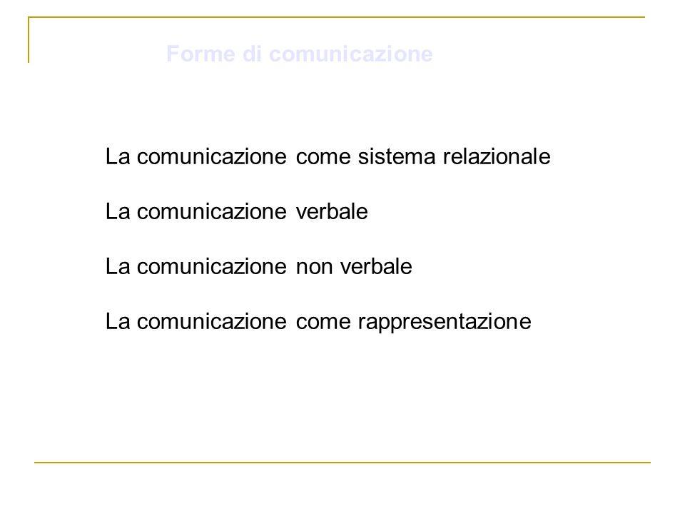 Forme di comunicazione 1.La comunicazione come sistema relazionale 2.La comunicazione verbale 3.La comunicazione non verbale 4.La comunicazione come r