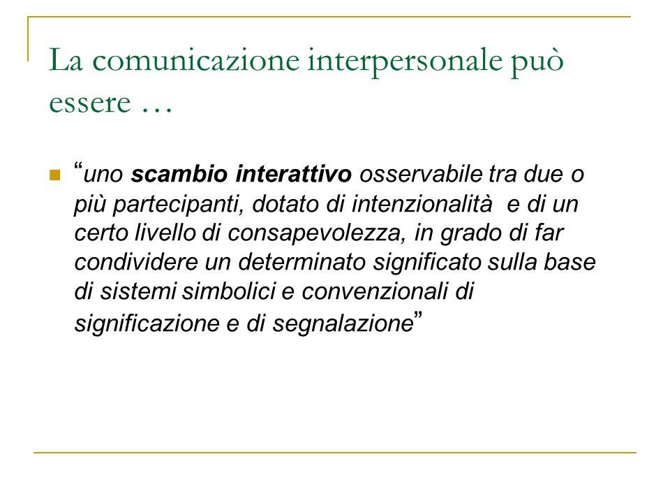 La comunicazione interpersonale può essere … uno scambio interattivo osservabile tra due o più partecipanti, dotato di intenzionalità e di un certo li