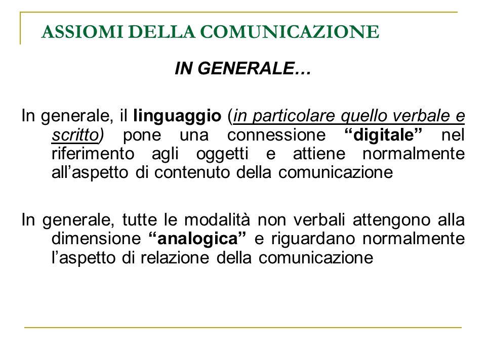 ASSIOMI DELLA COMUNICAZIONE IN GENERALE… In generale, il linguaggio (in particolare quello verbale e scritto) pone una connessione digitale nel riferi