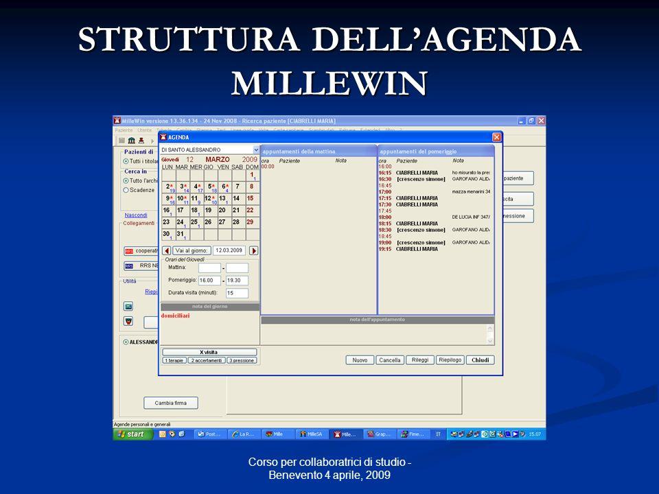 Corso per collaboratrici di studio - Benevento 4 aprile, 2009 STRUTTURA DELLAGENDA MILLEWIN