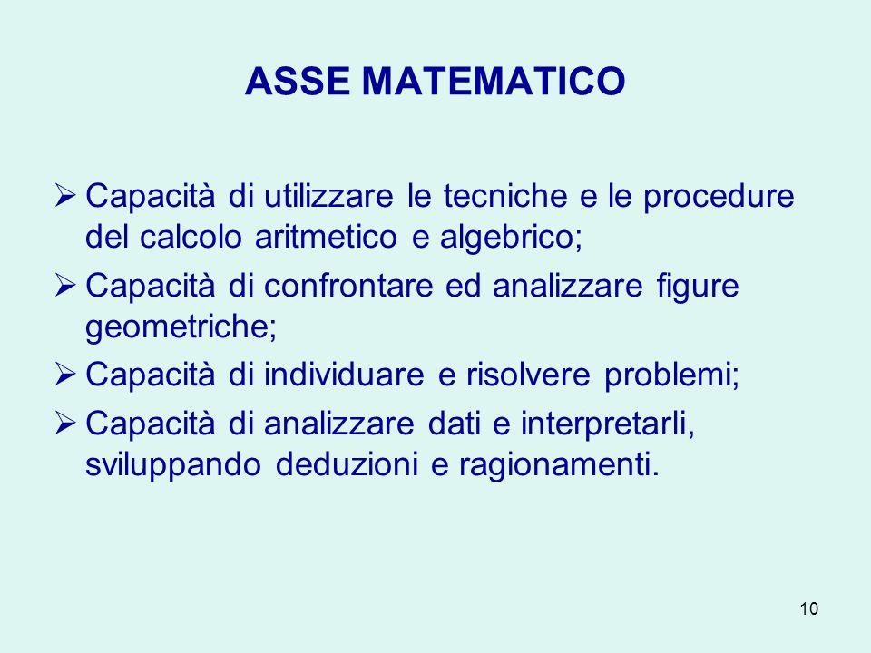 10 ASSE MATEMATICO Capacità di utilizzare le tecniche e le procedure del calcolo aritmetico e algebrico; Capacità di confrontare ed analizzare figure