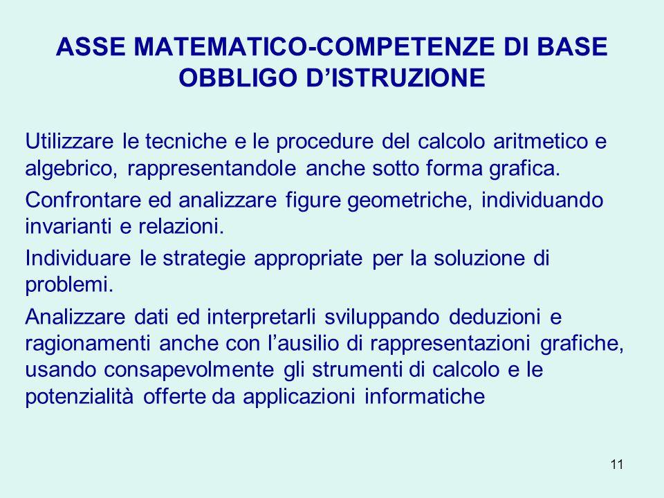 11 ASSE MATEMATICO-COMPETENZE DI BASE OBBLIGO DISTRUZIONE Utilizzare le tecniche e le procedure del calcolo aritmetico e algebrico, rappresentandole a