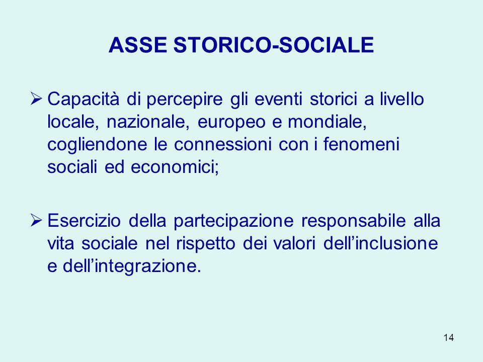14 ASSE STORICO-SOCIALE Capacità di percepire gli eventi storici a livello locale, nazionale, europeo e mondiale, cogliendone le connessioni con i fen