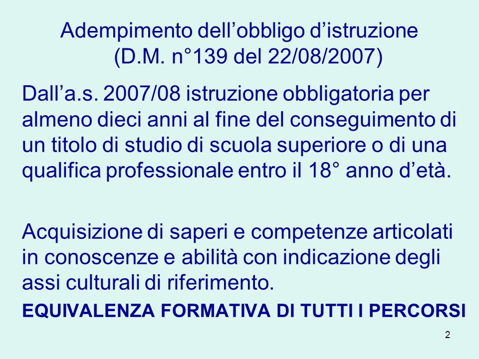 2 Adempimento dellobbligo distruzione (D.M. n°139 del 22/08/2007) Dalla.s. 2007/08 istruzione obbligatoria per almeno dieci anni al fine del conseguim