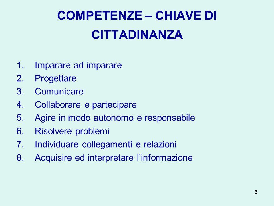 5 COMPETENZE – CHIAVE DI CITTADINANZA 1.Imparare ad imparare 2.Progettare 3.Comunicare 4.Collaborare e partecipare 5.Agire in modo autonomo e responsa
