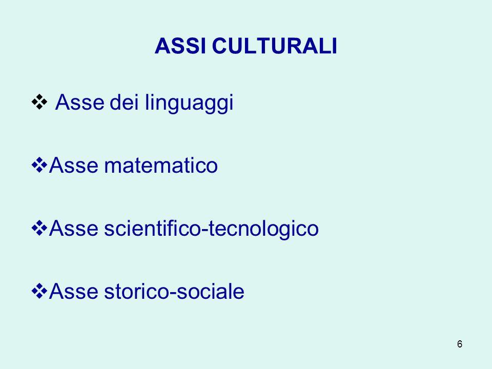 6 ASSI CULTURALI Asse dei linguaggi Asse matematico Asse scientifico-tecnologico Asse storico-sociale