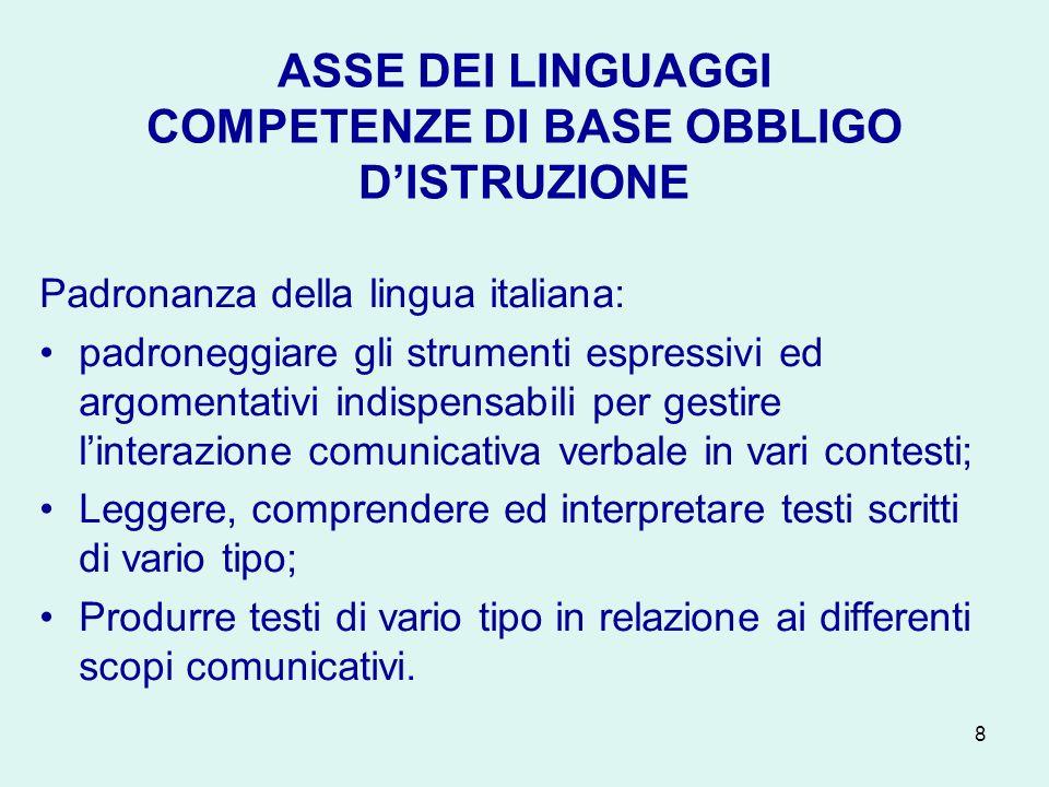8 ASSE DEI LINGUAGGI COMPETENZE DI BASE OBBLIGO DISTRUZIONE Padronanza della lingua italiana: padroneggiare gli strumenti espressivi ed argomentativi