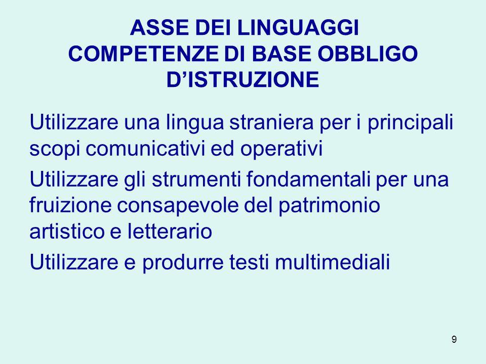 9 ASSE DEI LINGUAGGI COMPETENZE DI BASE OBBLIGO DISTRUZIONE Utilizzare una lingua straniera per i principali scopi comunicativi ed operativi Utilizzar