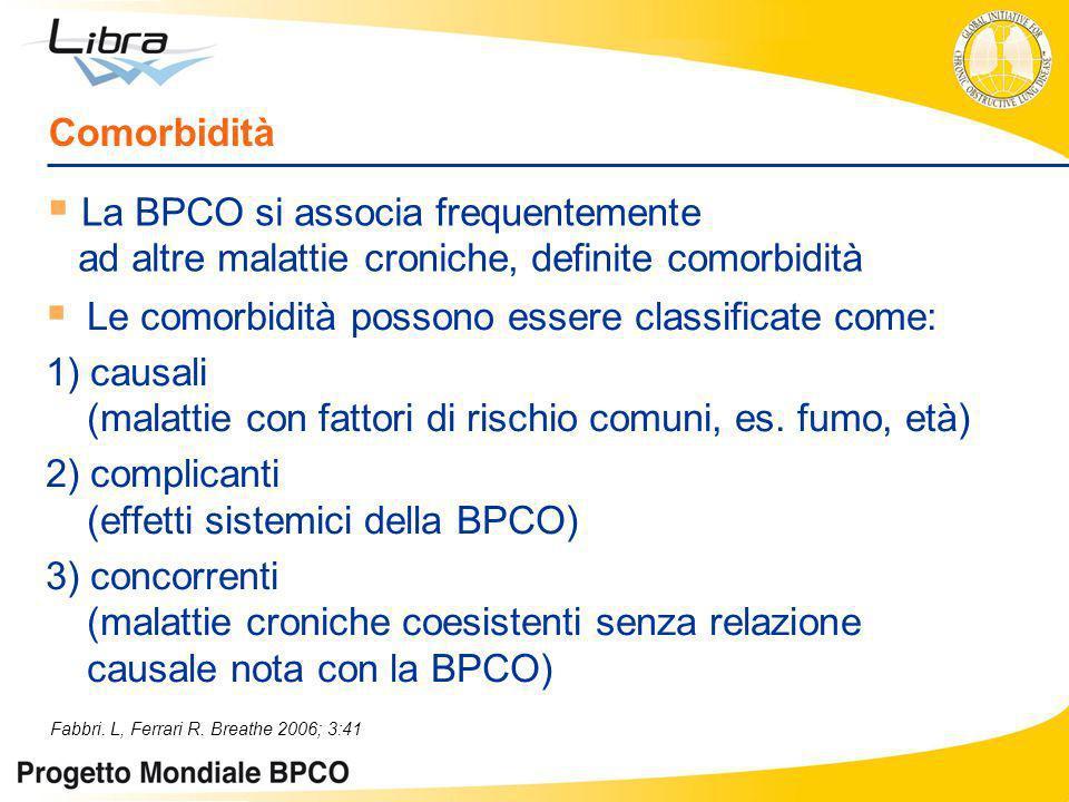 La BPCO si associa frequentemente ad altre malattie croniche, definite comorbidità Le comorbidità possono essere classificate come: 1) causali (malatt