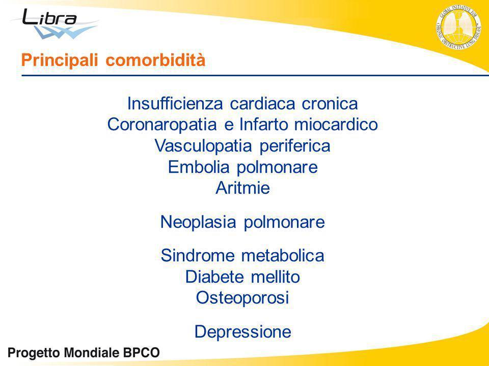 Insufficienza cardiaca cronica Coronaropatia e Infarto miocardico Vasculopatia periferica Embolia polmonare Aritmie Neoplasia polmonare Sindrome metab