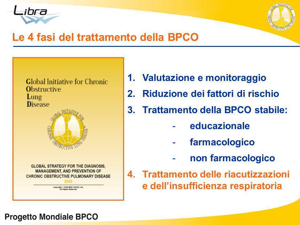 1.Valutazione e monitoraggio 2.Riduzione dei fattori di rischio 3.Trattamento della BPCO stabile:  educazionale  farmacologico  non farmacologico 4