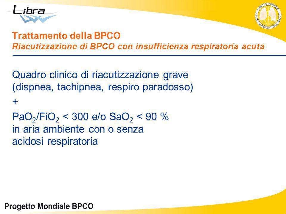 Quadro clinico di riacutizzazione grave (dispnea, tachipnea, respiro paradosso) + PaO 2 /FiO 2 < 300 e/o SaO 2 < 90 % in aria ambiente con o senza aci