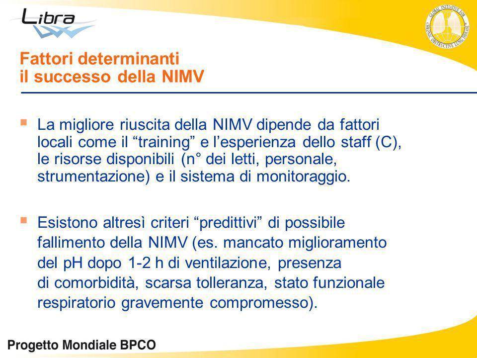 Fattori determinanti il successo della NIMV La migliore riuscita della NIMV dipende da fattori locali come il training e lesperienza dello staff (C),