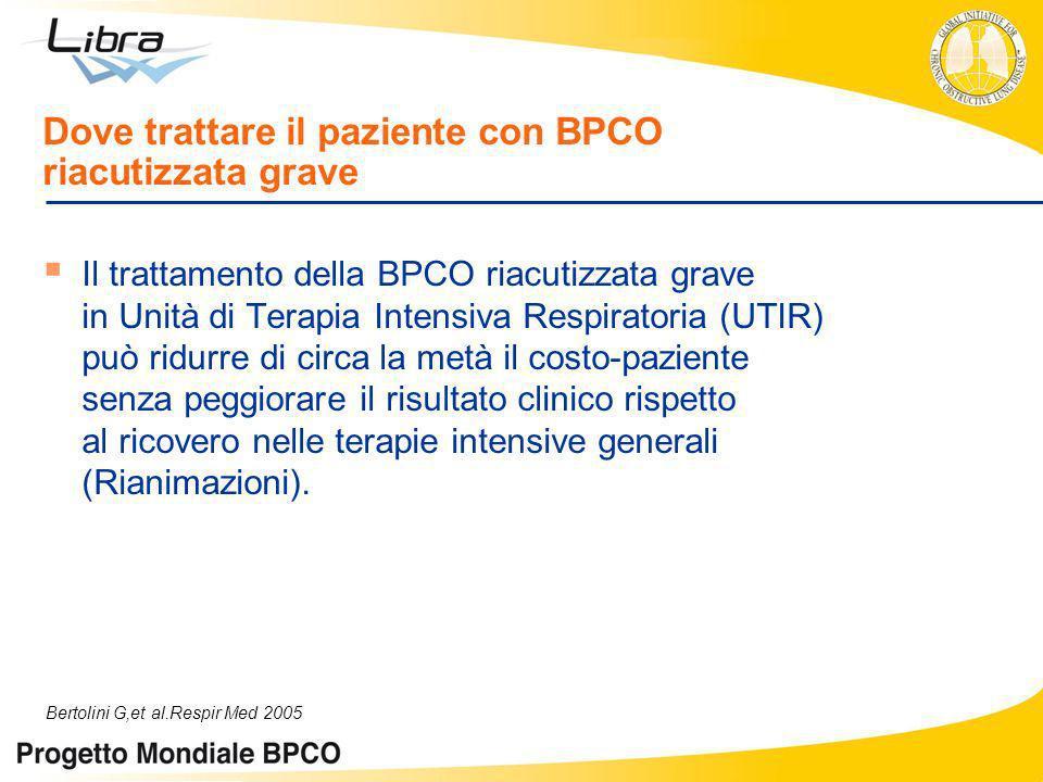 Dove trattare il paziente con BPCO riacutizzata grave Il trattamento della BPCO riacutizzata grave in Unità di Terapia Intensiva Respiratoria (UTIR) p