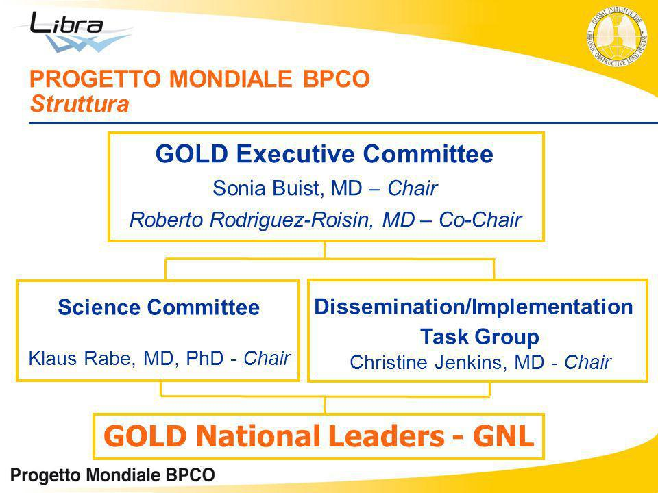 GOLD Executive Committee Sonia Buist, MD – Chair Roberto Rodriguez-Roisin, MD – Co-Chair PROGETTO MONDIALE BPCO Struttura Science Committee Klaus Rabe, MD, PhD - Chair Dissemination/Implementation Task Group Christine Jenkins, MD - Chair GOLD National Leaders - GNL