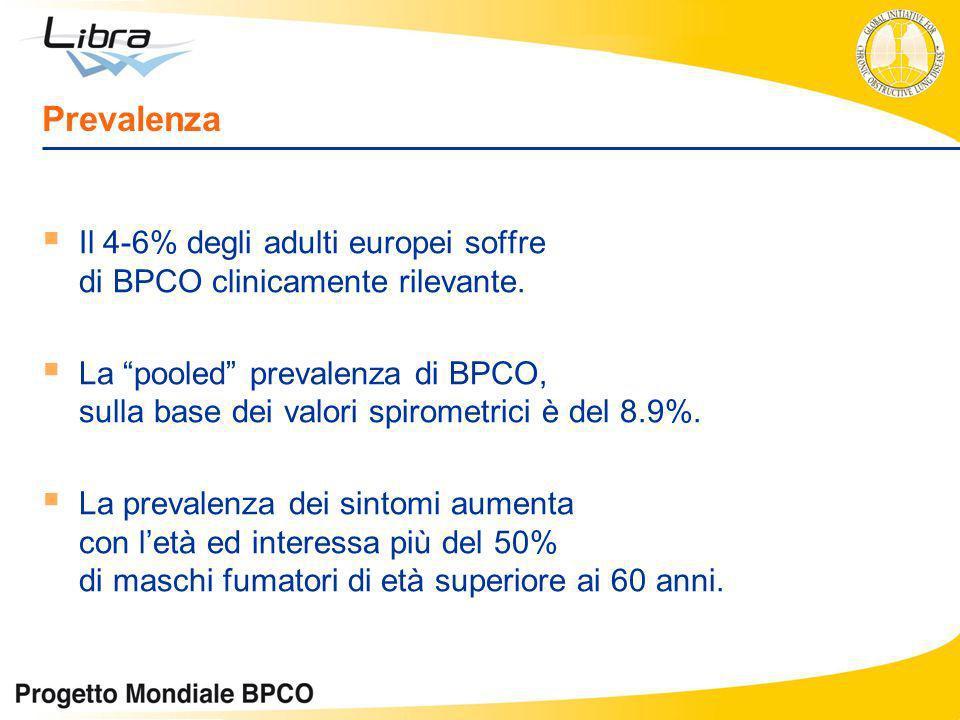Prevalenza Il 4-6% degli adulti europei soffre di BPCO clinicamente rilevante. La pooled prevalenza di BPCO, sulla base dei valori spirometrici è del