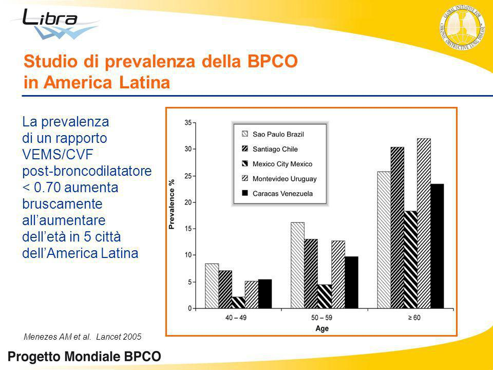 Studio di prevalenza della BPCO in America Latina La prevalenza di un rapporto VEMS/CVF post-broncodilatatore < 0.70 aumenta bruscamente allaumentare