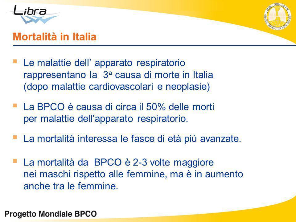 Mortalità in Italia Le malattie dell apparato respiratorio rappresentano la 3 a causa di morte in Italia (dopo malattie cardiovascolari e neoplasie) L