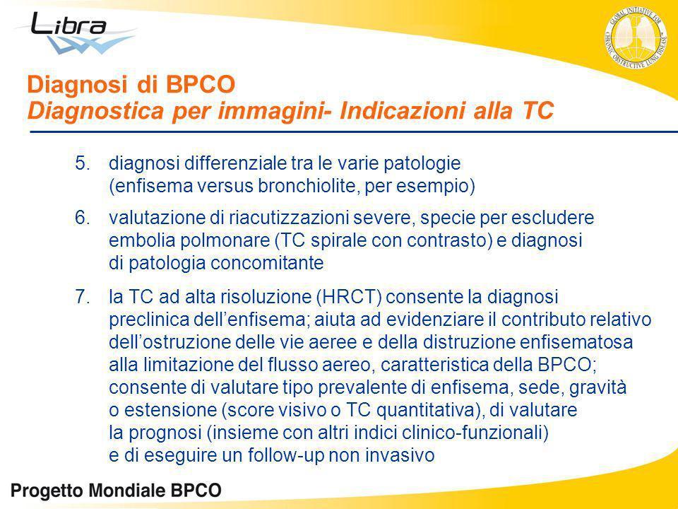 5.diagnosi differenziale tra le varie patologie (enfisema versus bronchiolite, per esempio) 6.valutazione di riacutizzazioni severe, specie per esclud