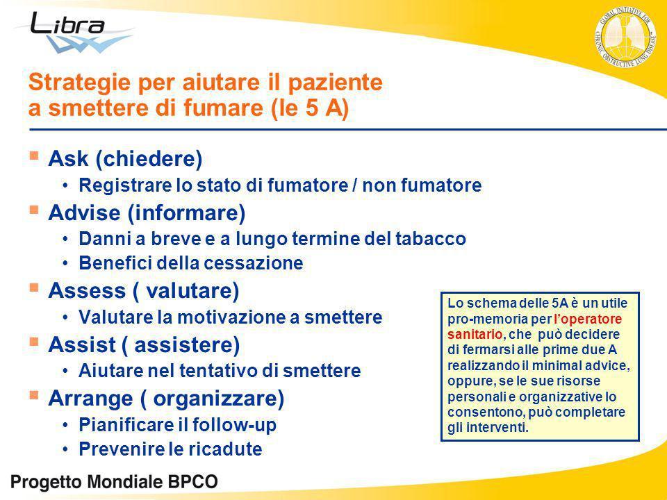 Ask (chiedere) Registrare lo stato di fumatore / non fumatore Advise (informare) Danni a breve e a lungo termine del tabacco Benefici della cessazione