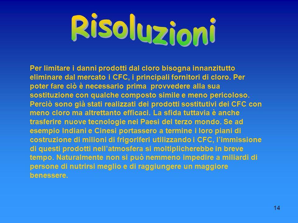 14 Per limitare i danni prodotti dal cloro bisogna innanzitutto eliminare dal mercato i CFC, i principali fornitori di cloro. Per poter fare ciò è nec