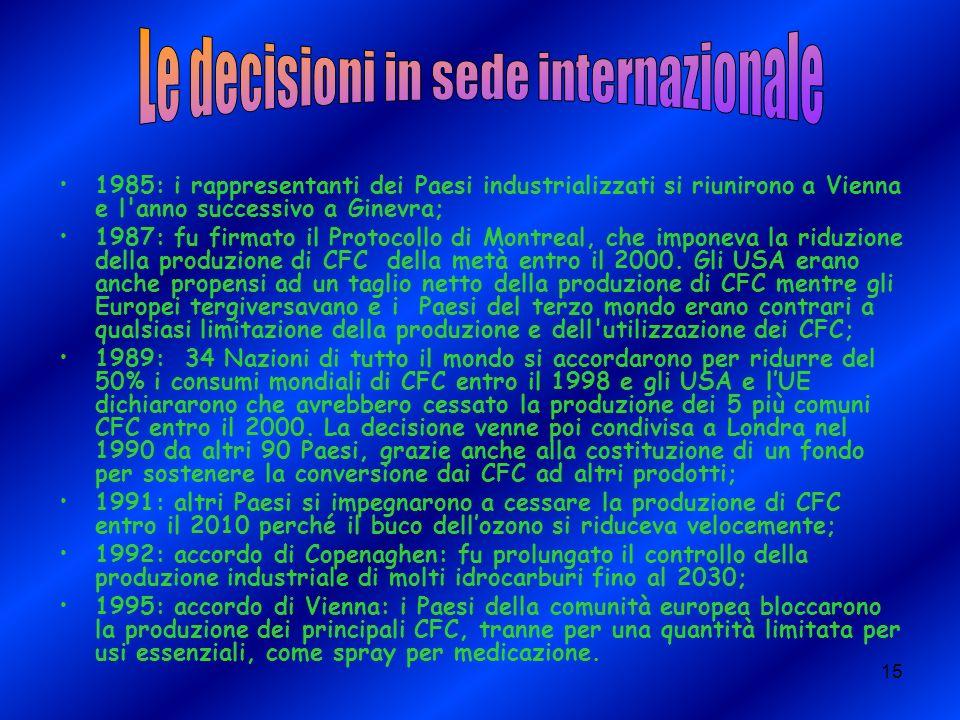 15 1985: i rappresentanti dei Paesi industrializzati si riunirono a Vienna e l'anno successivo a Ginevra; 1987: fu firmato il Protocollo di Montreal,