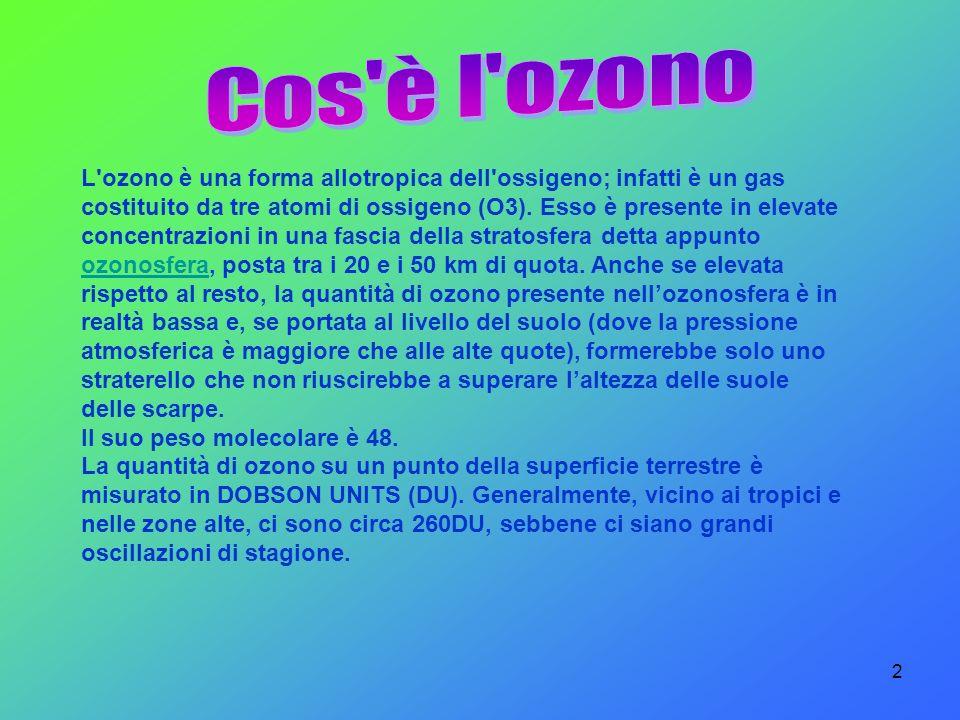 2 L'ozono è una forma allotropica dell'ossigeno; infatti è un gas costituito da tre atomi di ossigeno (O3). Esso è presente in elevate concentrazioni