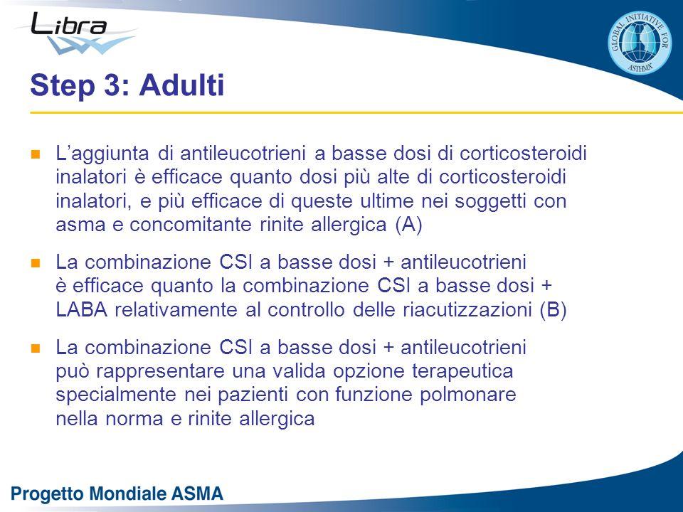 Laggiunta di antileucotrieni a basse dosi di corticosteroidi inalatori è efficace quanto dosi più alte di corticosteroidi inalatori, e più efficace di