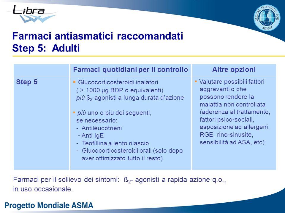 Farmaci quotidiani per il controlloAltre opzioni Step 5 Glucocorticosteroidi inalatori ( > 1000 μg BDP o equivalenti) più β 2 -agonisti a lunga durata