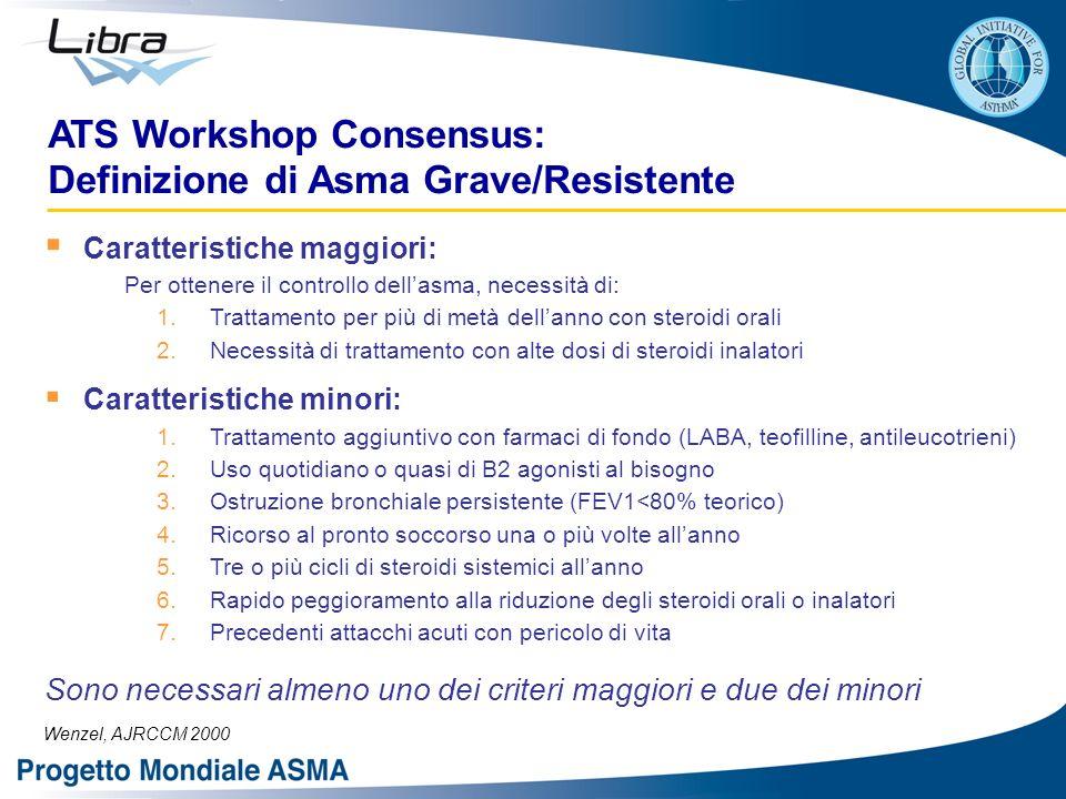 ATS Workshop Consensus: Definizione di Asma Grave/Resistente Wenzel, AJRCCM 2000 Caratteristiche maggiori: Per ottenere il controllo dellasma, necessi