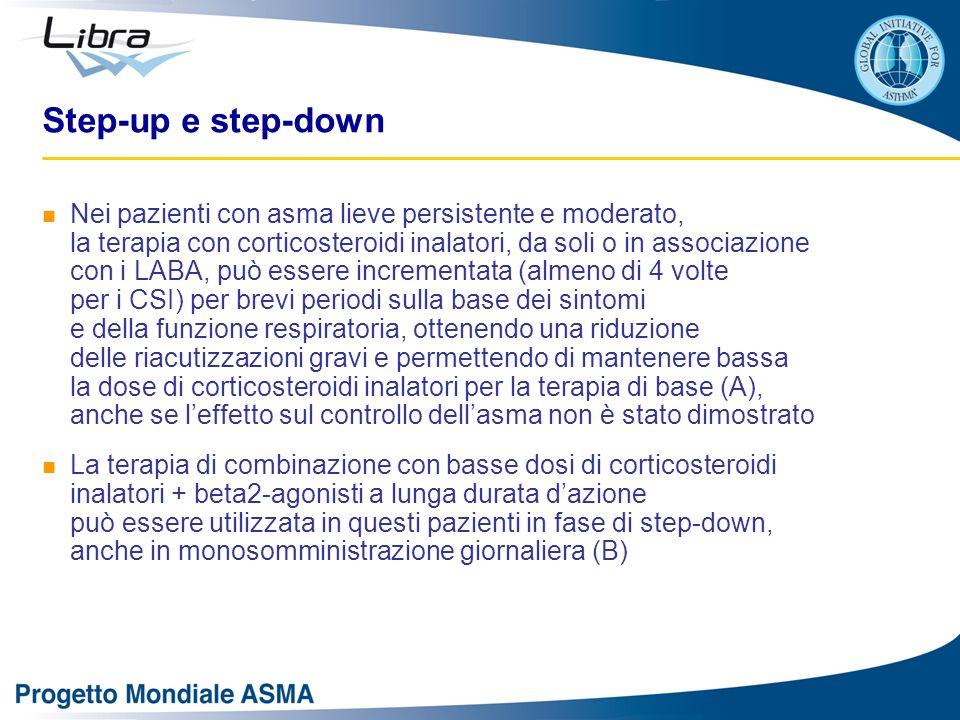 Nei pazienti con asma lieve persistente e moderato, la terapia con corticosteroidi inalatori, da soli o in associazione con i LABA, può essere increme