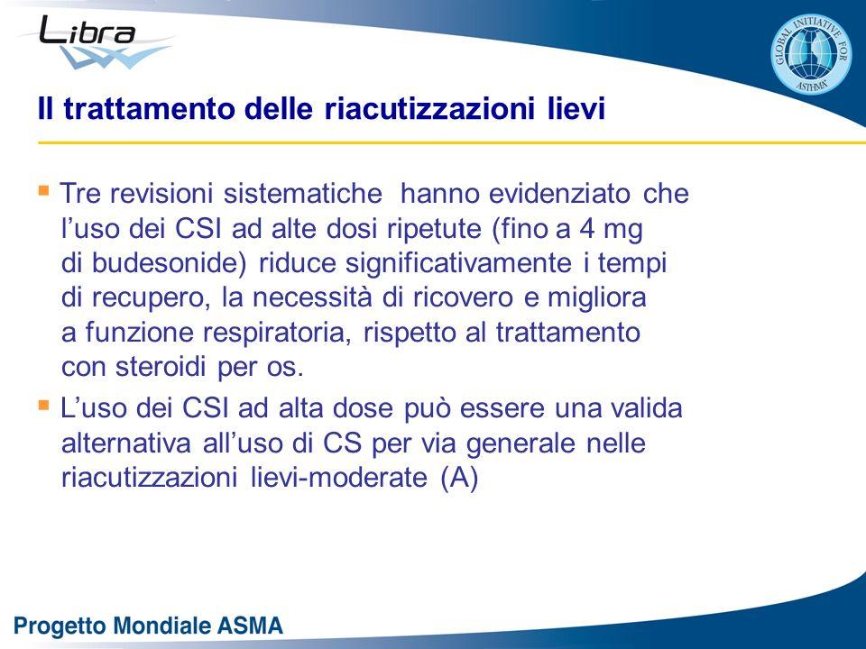 Tre revisioni sistematiche hanno evidenziato che luso dei CSI ad alte dosi ripetute (fino a 4 mg di budesonide) riduce significativamente i tempi di r
