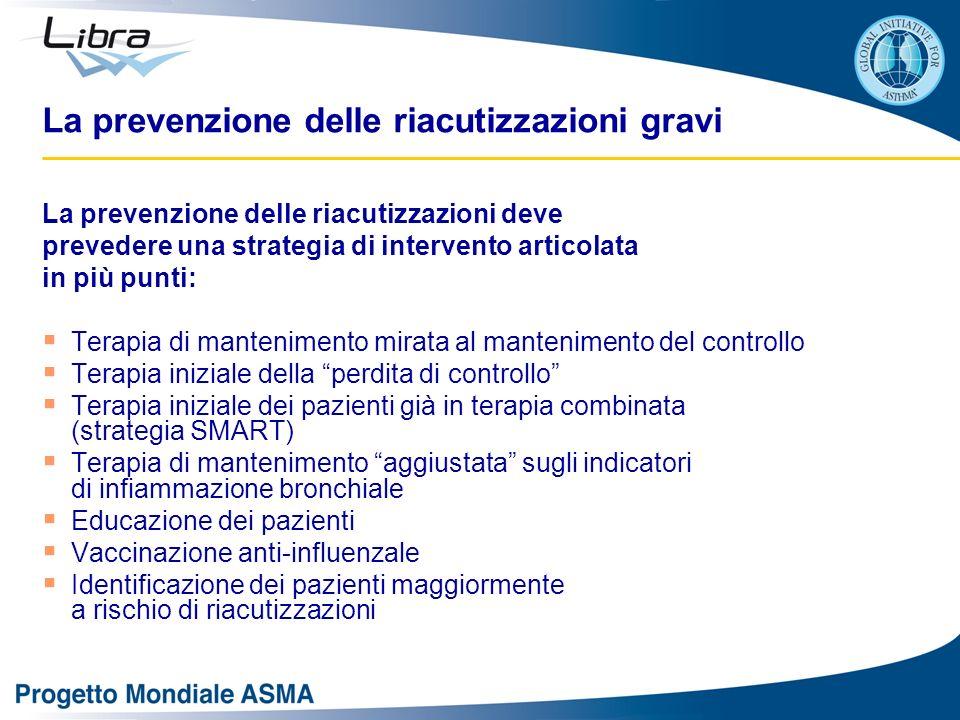 La prevenzione delle riacutizzazioni gravi La prevenzione delle riacutizzazioni deve prevedere una strategia di intervento articolata in più punti: Te