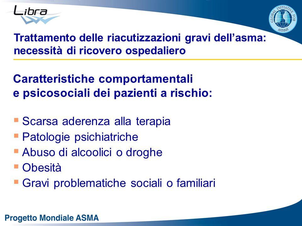 Caratteristiche comportamentali e psicosociali dei pazienti a rischio: Scarsa aderenza alla terapia Patologie psichiatriche Abuso di alcoolici o drogh