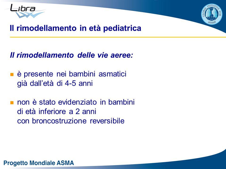 Il rimodellamento delle vie aeree: è presente nei bambini asmatici già dalletà di 4-5 anni non è stato evidenziato in bambini di età inferiore a 2 ann
